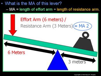 Newton's Laws of Motion, Forces in Motion, Simple Machines Unit