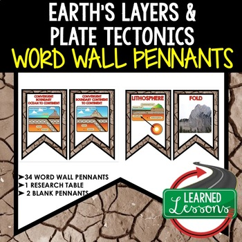 Layers and Plate Tectonics Word Wall Pennants (Earth Science Word Wall)