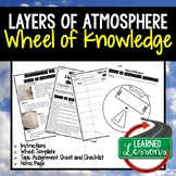 Layers of Atmosphere Activity, Wheel of Knowledge Interactive Notebook