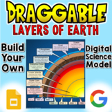 Layers of Earth - Digital Draggable Science Model