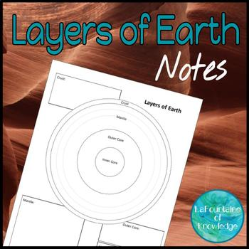 Layers of Earth Notes