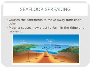 Layers of Earth & Plate Tectonics FREE Intro to Heat Transfer Included