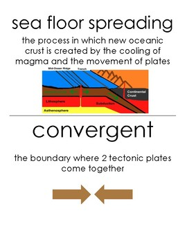 Layers of Earth & Plate Tectonics Vocabulary Posters / Word Wall