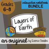 Layers of Earth Science Doodles Interactive Notebook Doodle BUNDLE