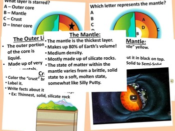 Layers of Earth Unit