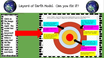 Layers of Earth and Boundaries Unit