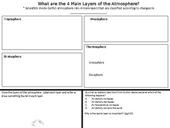 Layers of Earth's Atmosphere: Middle School Science PPT