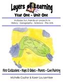 Layers of Learning Unit 1-1 - Mesopotamia, Maps/Globes, Pl