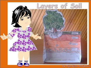 Layers of Soil Project