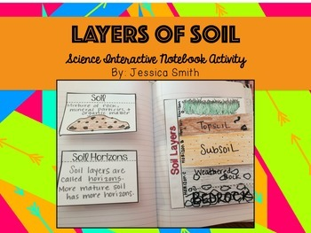 Soil layers foldable by smith science and lit teachers for What are the four layers of soil