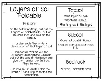 Pictures layers of soil worksheet leafsea for 4 parts of soil