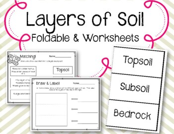 Layers of Soil. Science Interactive Notebook. Foldable. Wo
