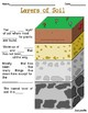 Layers of Soil Worksheets