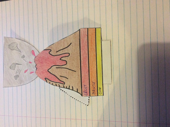 Layers of a volcano, foldable, interactive notebook includes worksheets