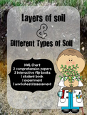 Layers of soil and different types of soil
