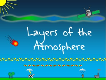 Layers of the Atmosphere Activity, PowerPoint, Notes, and
