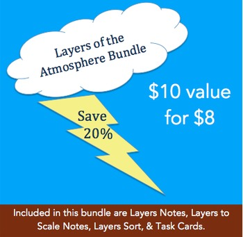 Layers of the Atmosphere Bundle (Notes, Sort, Task Card)