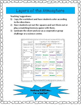 Layers of the Atmosphere Coloring Worksheet