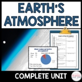 Layers of Earth's Atmosphere and Composition Complete Lesson