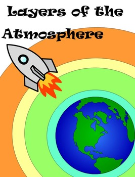 Layers of the Atmosphere Diagram with questions