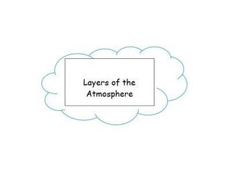 Layers of the Atmosphere Foldable with Frayer Model Graphic Organizer