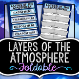 Layers of the Atmosphere Foldable - Frayer Model Format - Great for INBs!
