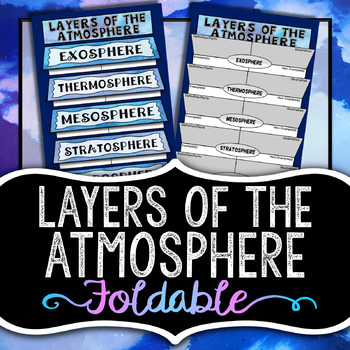 Layers Of The Atmosphere Foldable Frayer Model Format