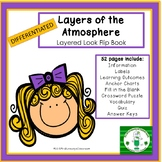 Layers of the Atmosphere Layered Look Book