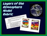 Layers of the Atmosphere Model Rubric
