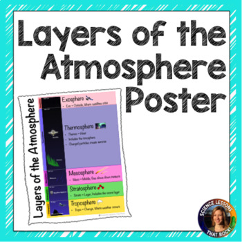 Layers of the Atmosphere Poster