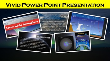 Layers of the Atmosphere Lesson with Power Point, Worksheet, and Review Page