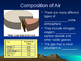 Layers of the Atmosphere PowerPoint