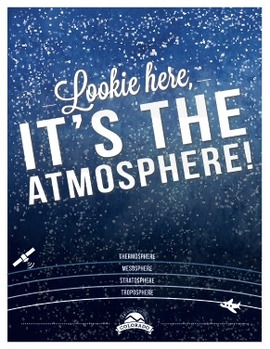 Layers of the Atmosphere Activity {Editable}
