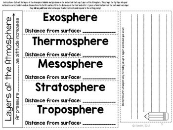 of the Atmosphere Reading Comprehension Interactive Notebook