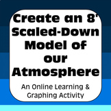 Layers of the Atmosphere: Build a Scaled-Down Model of Earth's Atmosphere