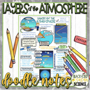 Layers of the Atmosphere Squiggle Sheets & Understanding Checkpoint