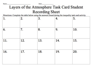 Layers of the Atmosphere Task Cards
