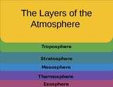 Layers of the Atmosphere digital Virtual foldable ideal fo