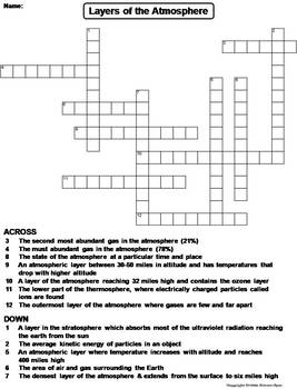 Layers of the Atmosphere Worksheet/ Crossword Puzzle by Science Spot