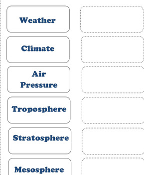 Layers of the Atmosphere and Weather Vocabulary