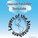 Layers of the Atmosphere in Journal Foldable