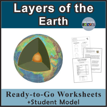 Layers of the Earth MS-ESS2-2