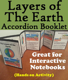 Layers of the Earth Interactive Notebook (Geology Unit)