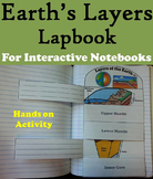 The Layers of the Earth Interactive Notebook Activity/ Foldable (Geology Unit)