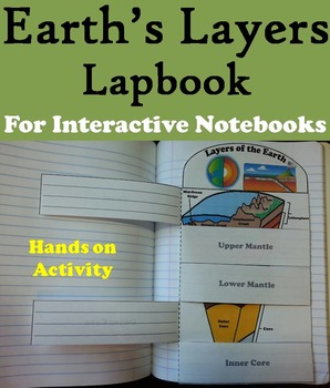 The Layers of the Earth Interactive Notebook Activity/ Fol