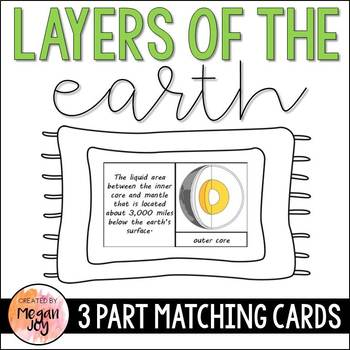 Layers of the Earth 3 Part Cards