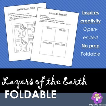 Layers of the Earth 4 Flap Foldable for Interactive Notebook