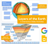 Layers of the Earth - 5 Slides drag-drop, labeling activit