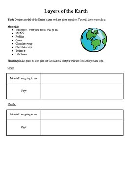 Layers of the Earth Activity