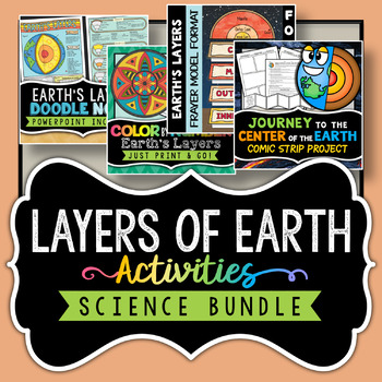 Layers of the Earth Bundle - Save over 25%